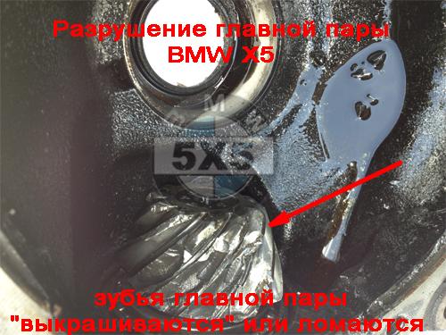 BMW e53 замена масла в переднем редукторе